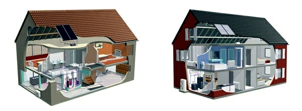 Air source heat pump reduces heating costs overview of the system