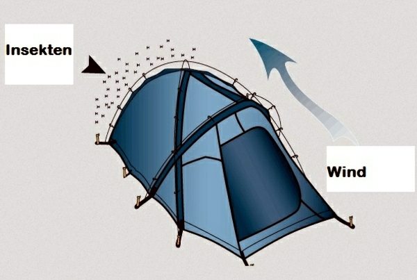 Camping tent set up - instructions and tips on terrain selection
