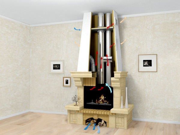 Fireplaces and stoves Overview - Types, Functions and Technology