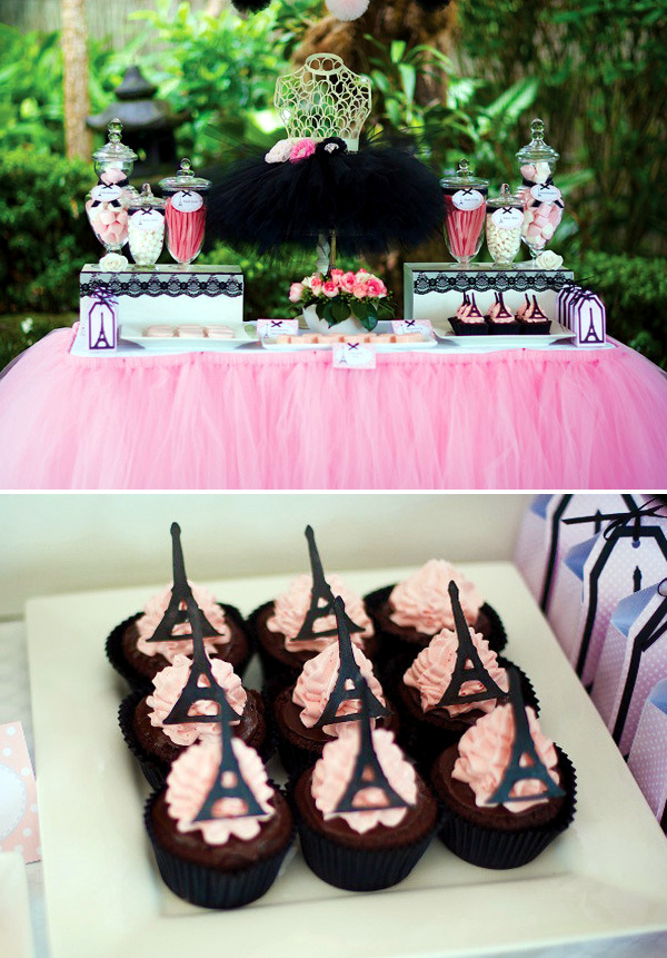 Ideas for Kids Birthday - theme party themes for girls and boys